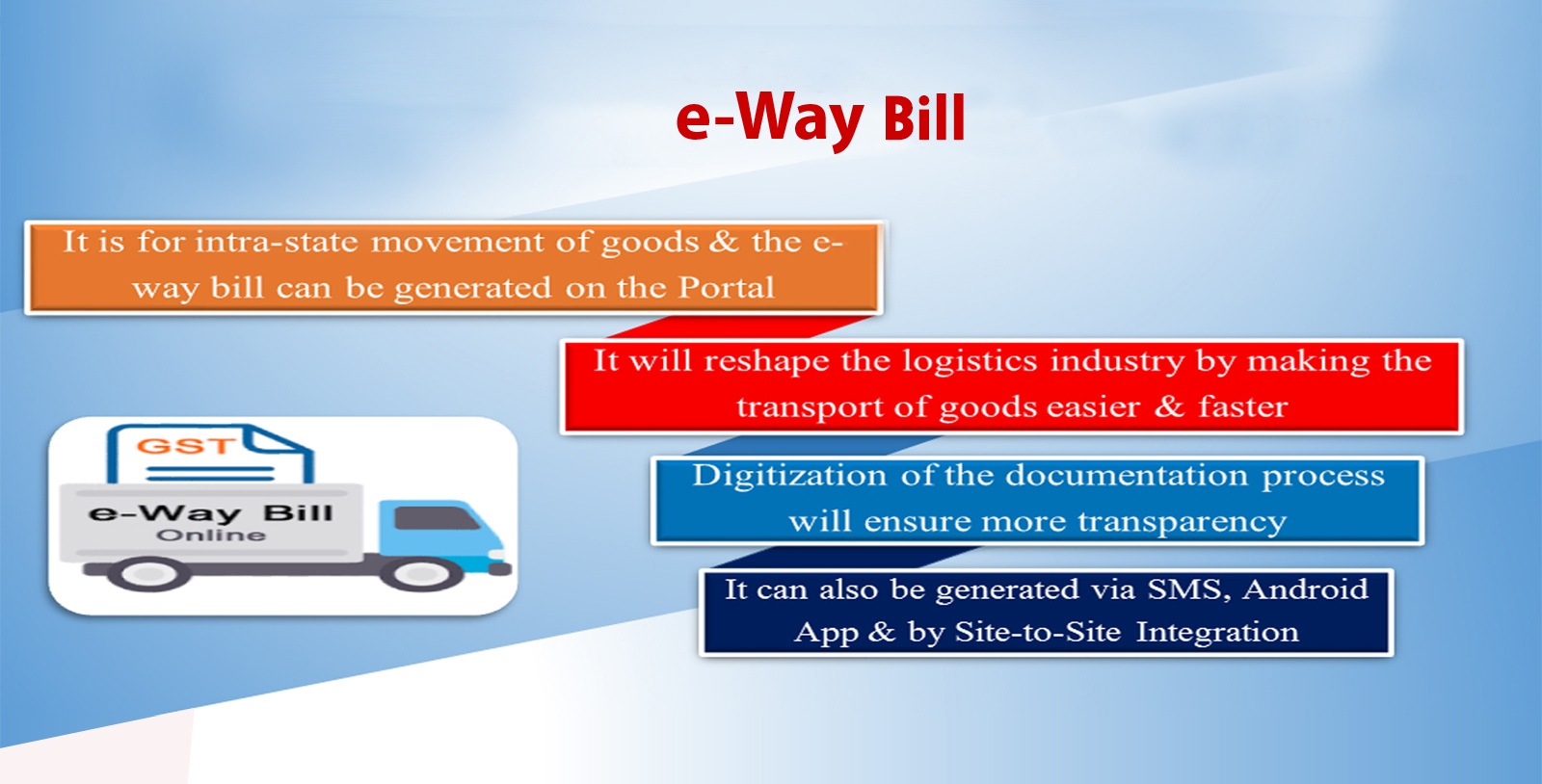Image of Paving the way for a nation-wide-single bill system