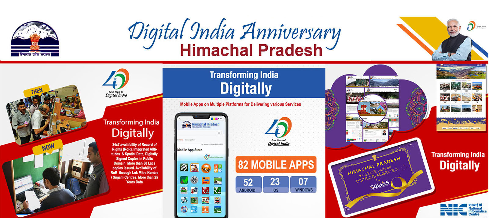 Image of 4th Anniversary of Digital India celebrations at Shimla, Himachal…