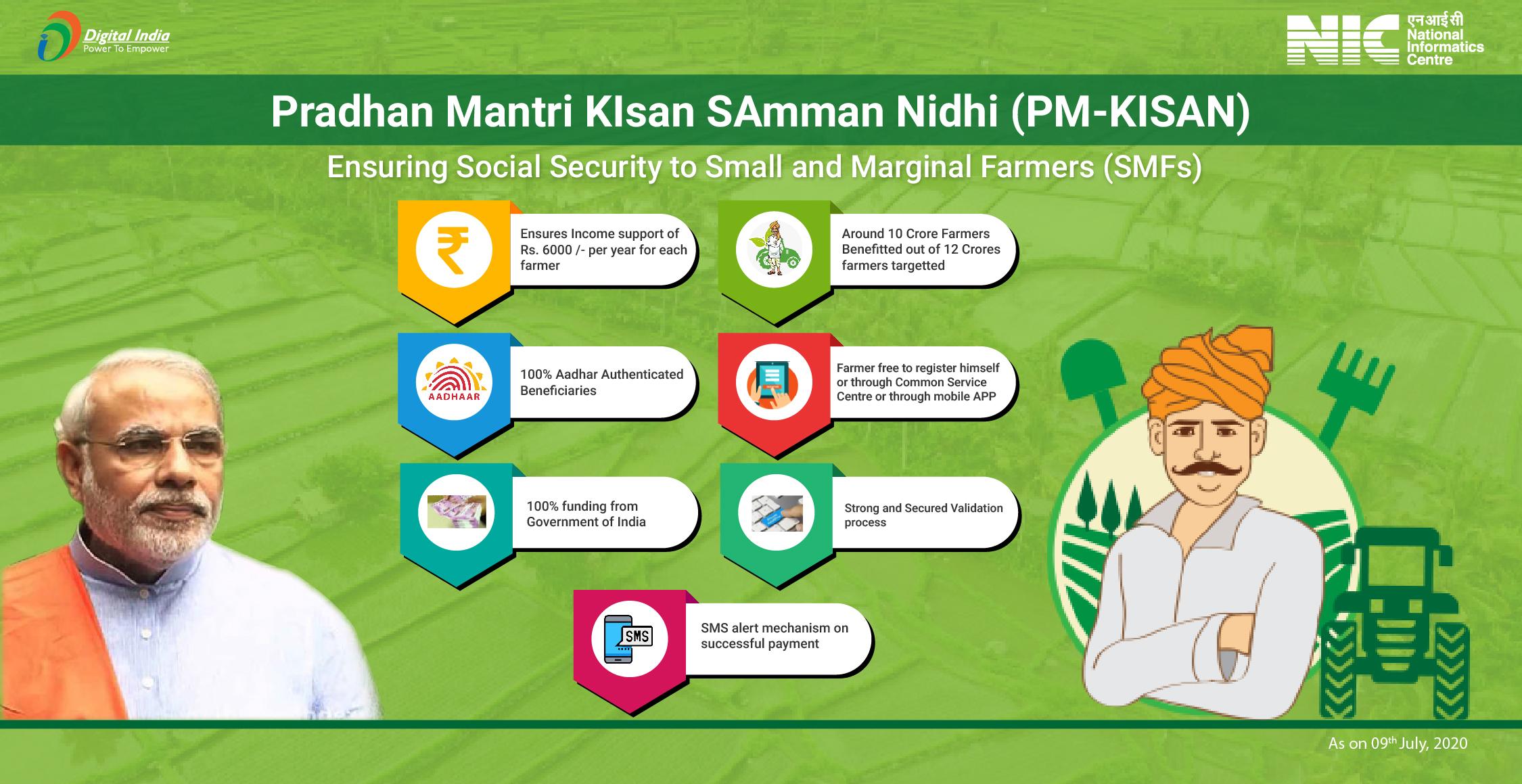प्रधानमंत्री किसान सम्मान निधि (PM-KISAN)
