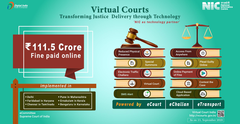 वर्चुअल कोर्ट – प्रौद्योगिकी के माध्यम से न्याय वितरण रूपांतरित