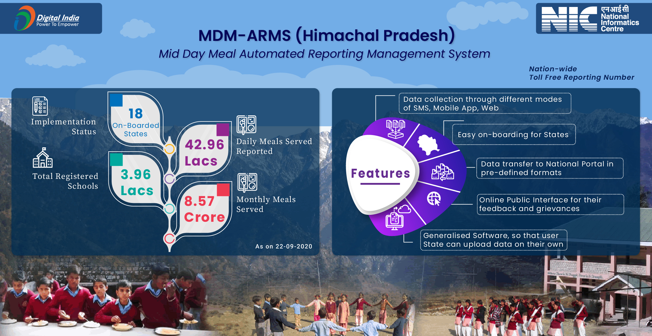 MDM-ARMS Mid Day Meal Automated Reporting Management System