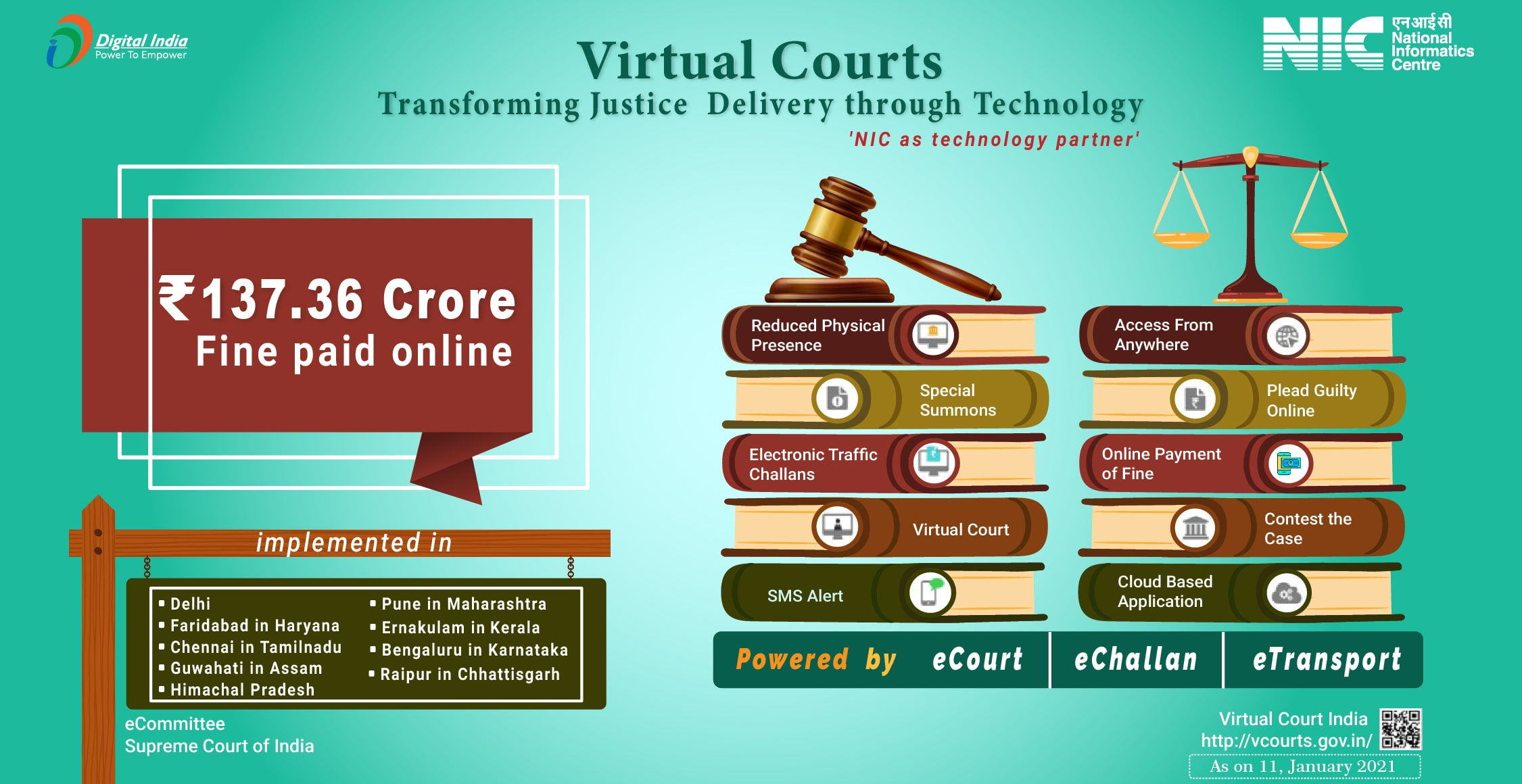 Virtual Courts – Transforming Justice Delivery through Technology