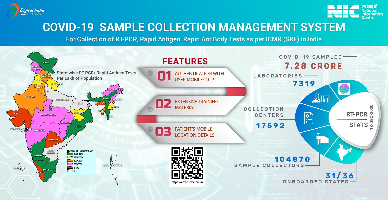 Covid-19 Collection Centre Portal and RT-PCR Mobile App