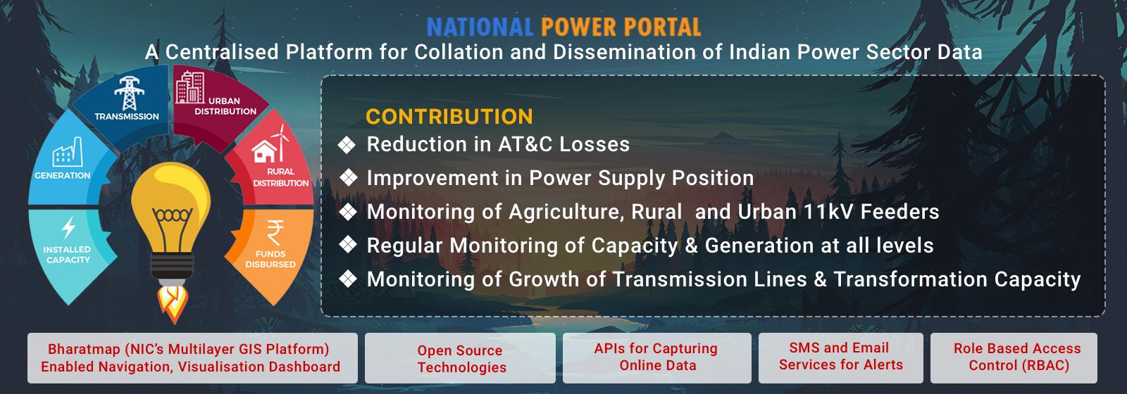 Image of National Power Portal