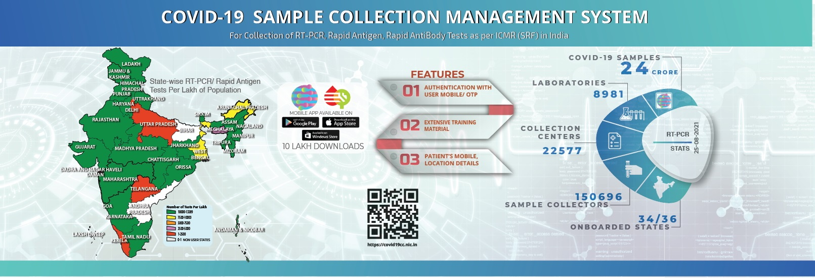 Image of COVID-19 SAMPLE COLLECTION MANAGEMENT SYSTEM